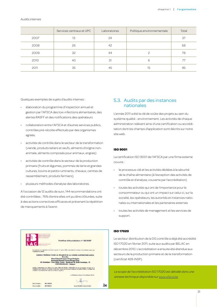 ISO 17025 et 17043                                                  5.4. Inspections et audits de la                     ...