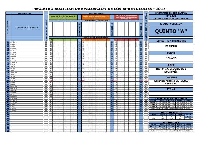1.1 1.2 1.3 01 Andrés 11 18 18 18 18 18 18 18 02 Aarón 11 11 11 11 11 11 11 11 03 Alicia 11 13 13 13 13 13 13 13 04 Alisso...