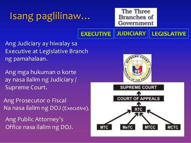 Isang paglilinaw… Ang Judiciary ay hiwalay sa Executive at Legislative Branch ng pamahalaan. Ang mga hukuman o korte ay na...
