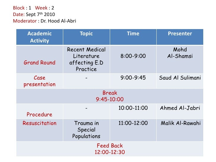 Block : 1   Week : 2<br />Date: Sept 7th 2010<br />Moderator : Dr. Hood Al-Abri<br />