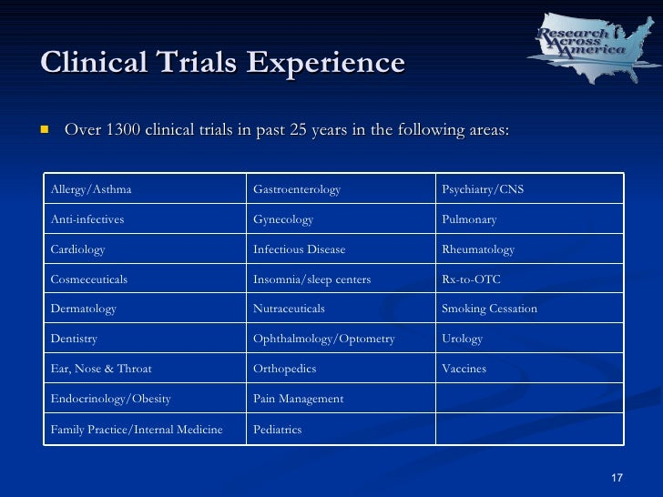 Clinical Trials Experience <ul><li>Over 1300 clinical trials in past 25 years in the following areas: </li></ul>Pediatrics...
