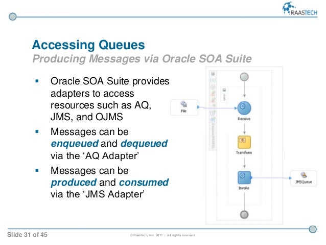 Working with Oracle Queues - Choosing between AQ and JMS