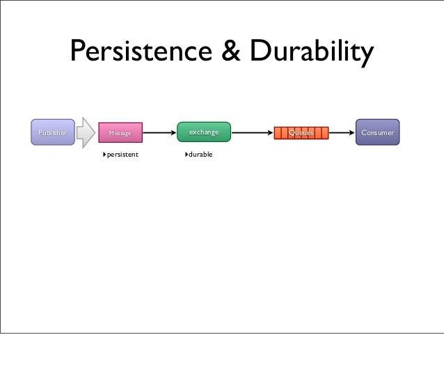 Persistence & Durability exchangeMessagePublisher ConsumerQueues ‣persistent ‣durable