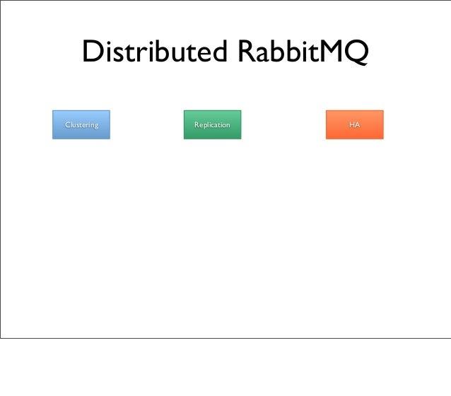 Distributed RabbitMQ Clustering Replication HA