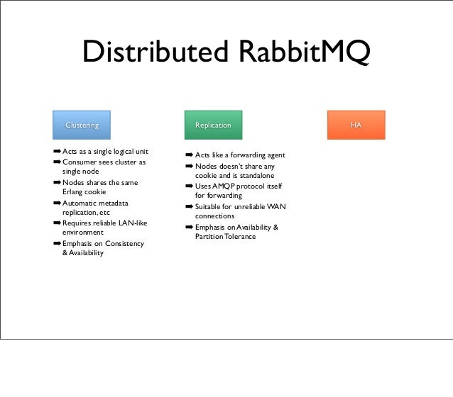 Distributed RabbitMQ Clustering Replication ➡Acts as a single logical unit ➡Consumer sees cluster as single node ➡Nodes sh...