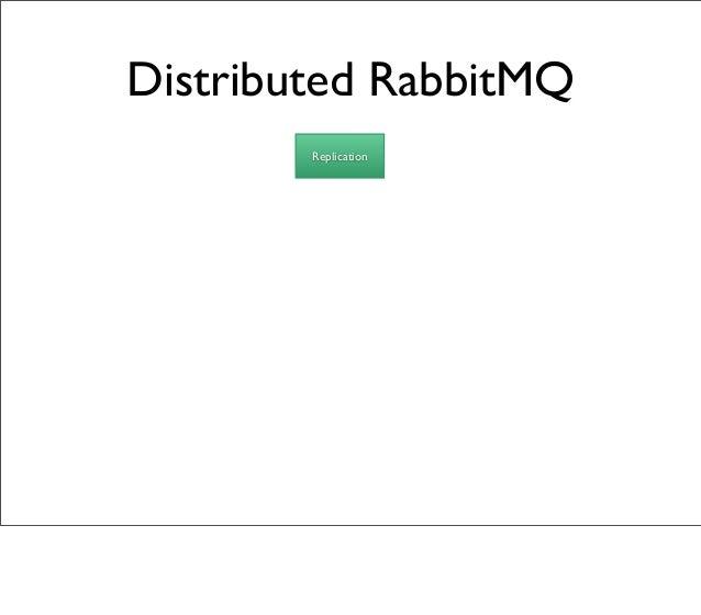 Distributed RabbitMQ Replication