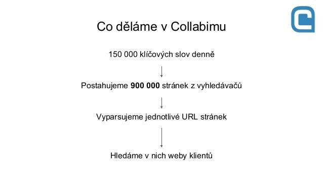 Co děláme v Collabimu 150 000 klíčových slov denně Postahujeme 900 000 stránek z vyhledávačů Vyparsujeme jednotlivé URL st...