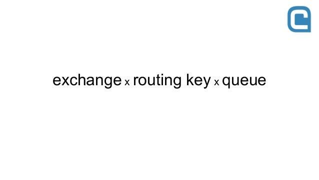 exchange x routing key x queue