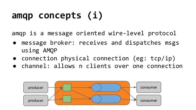 Amqp broker closed tcp connection closed  | jabfaribal cf