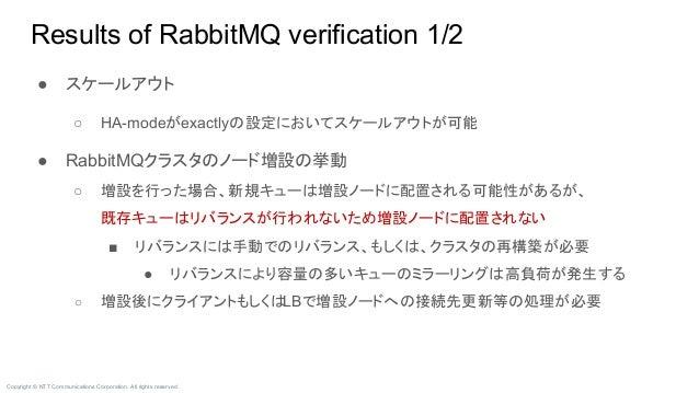 Copyright © NTT Communications Corporation. All rights reserved. ● スケールアウト ○ HA-modeがexactlyの設定においてスケールアウトが可能 ● RabbitMQクラ...