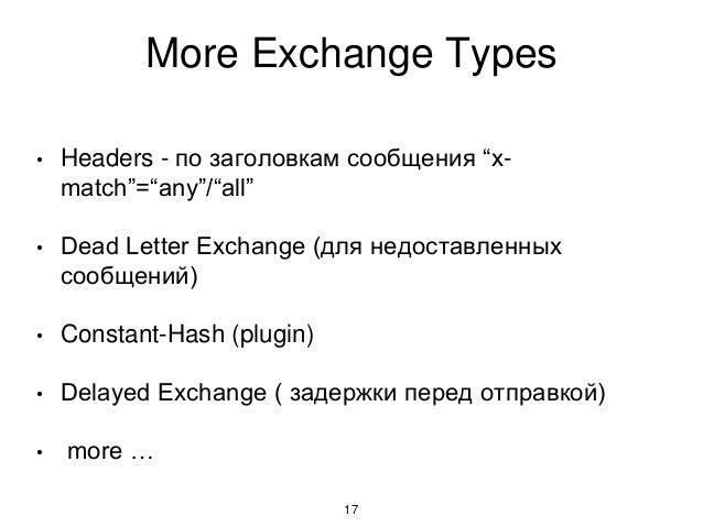 "More Exchange Types • Headers - по заголовкам сообщения ""x- match""=""any""/""all"" • Dead Letter Exchange (для недоставленных ..."