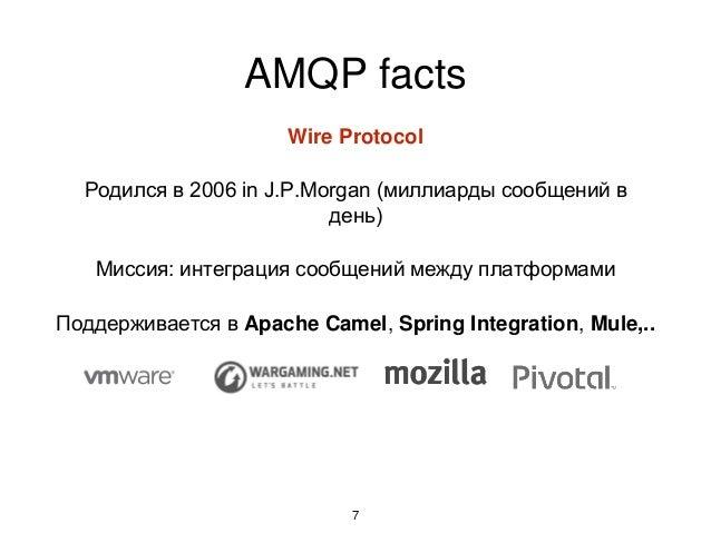 AMQP facts Wire Protocol Родился в 2006 in J.P.Morgan (миллиарды сообщений в день) Миссия: интеграция сообщений между плат...