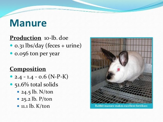 ManureProduction 10-lb. doe 0.31 lbs/day (feces + urine) 0.056 ton per yearComposition 2.4 - 1.4 - 0.6 (N-P-K) 51.6% t...