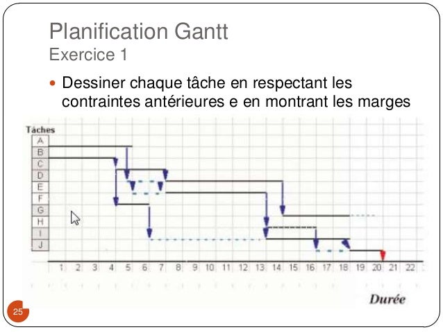 Planification 25 planification gantt ccuart Image collections