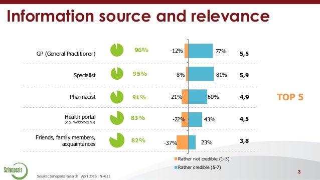 Hungarian e-Health startup landscape Slide 3