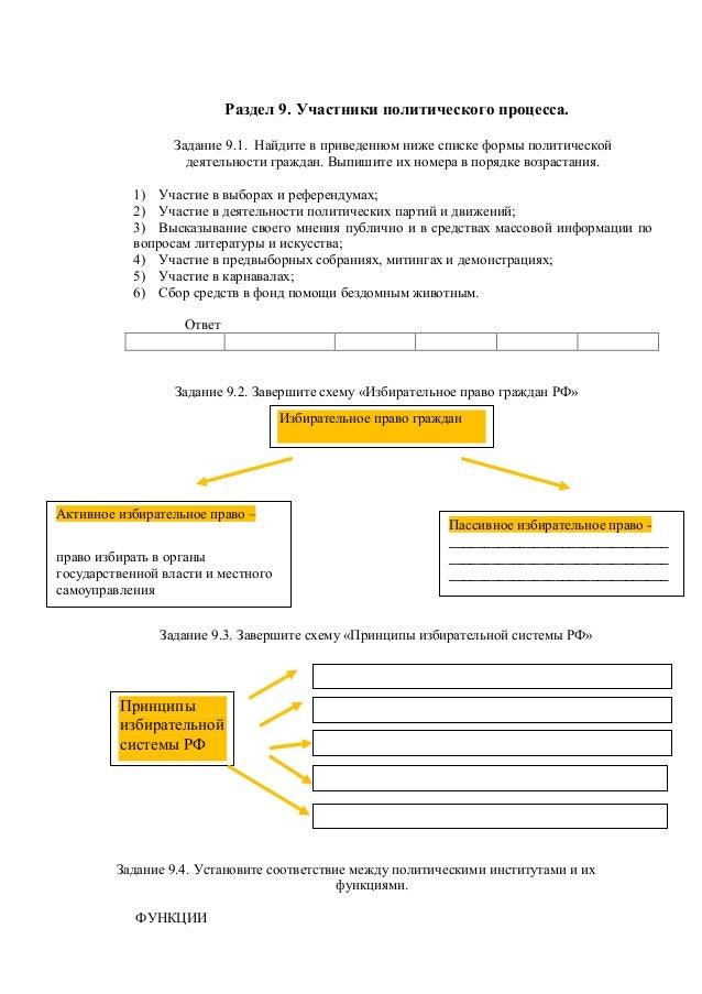Из приведённых ниже схем выпишите схемы процессов