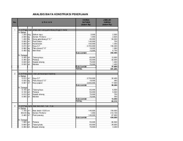 Contoh Rab Rumah Type 36 Excel - Sekitar Rumah