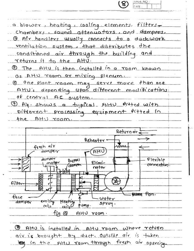 refrigeration and air conditioning notes pdf