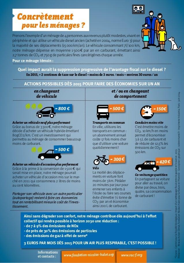 Co-voiturage quotitien En partageant sa voiture pour aller au travail, on divise par deux, trois, quatre, sa consommation ...