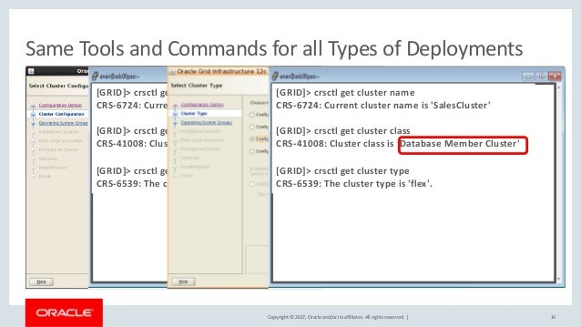 Copyright © 2017, Oracle and/or its affiliates. All rights reserved. | 14 Same Tools and Commands for all Types of Deploym...