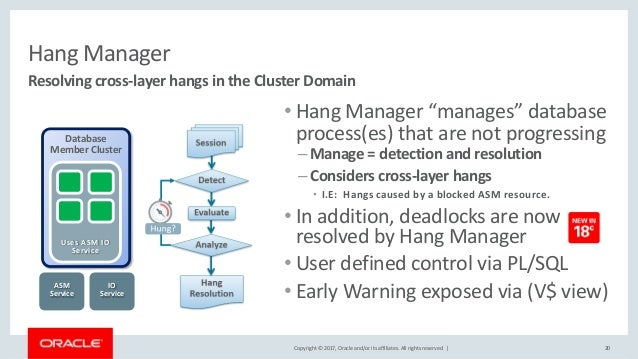 """Copyright © 2017, Oracle and/or its affiliates. All rights reserved. 