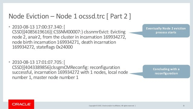 Copyright © 2017, Oracle and/or its affiliates. All rights reserved. | Node Eviction – Node 1 ocssd.trc [ Part 2 ] • 2010-...