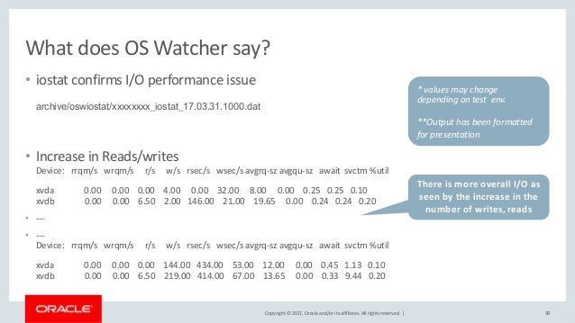 Copyright © 2017, Oracle and/or its affiliates. All rights reserved. | What does OS Watcher say? • iostat confirms I/O per...