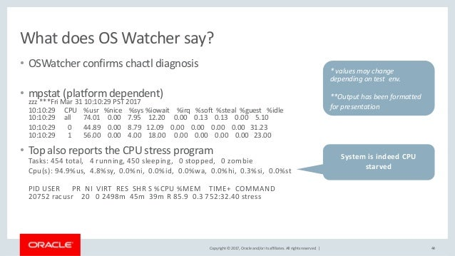 Copyright © 2017, Oracle and/or its affiliates. All rights reserved. | What does OS Watcher say? • OSWatcher confirms chac...