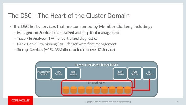 Copyright © 2017, Oracle and/or its affiliates. All rights reserved. | 8 The DSC – The Heart of the Cluster Domain Domain ...