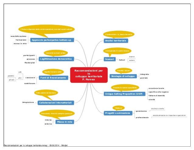 Raccomandazioni per lo sviluppo territoriale F. Parvex Analisi territoriale Il potenziale c'è, basta trovarlo Scenari fatt...