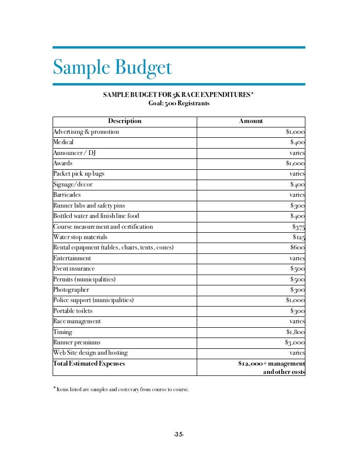 sample grocery budget - Juve.cenitdelacabrera.co