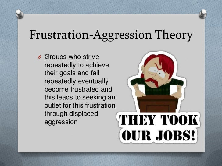 Frustration aggression theory