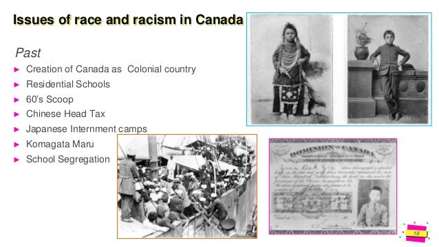 Jens Martensson Issues of race and racism in Canada ► Ongoing Colonialism, Canada is not ruled by Indigenous Peoples ► Ind...
