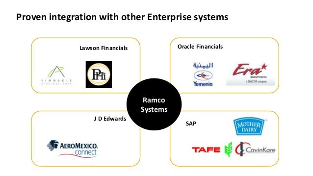 Ramco For Connected Enterprise Race
