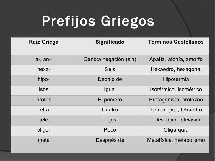Frases En Griego Frases Cortas En Latn Y Griego Para Diseos De