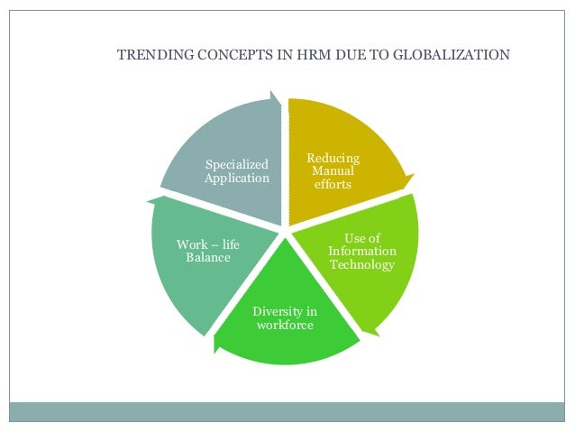 the impact of globalization on hr Globalization is forcing hr to expand its horizons, perspectives and use of   issue of national culture and its effects on the viability of hr practices within a.