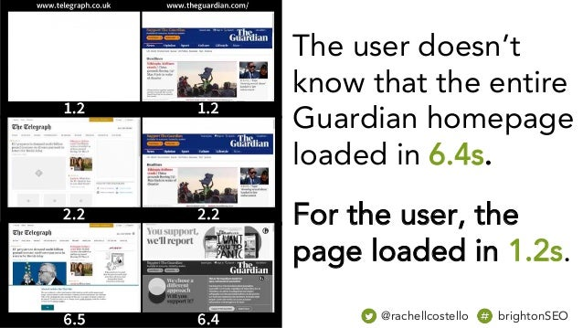 The user doesn't know that the entire Guardian homepage loaded in 6.4s. For the user, the page loaded in 1.2s. @rachellcos...