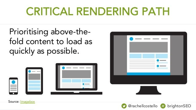 Source: Imagebox CRITICAL RENDERING PATH Prioritising above-the- fold content to load as quickly as possible. @rachellcost...