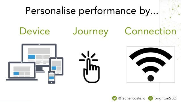 Device Journey Connection Personalise performance by... @rachellcostello brightonSEO