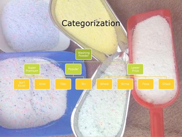 market segmentation for rin washing powder 31 market segmentation to make washing powder new heights washing detergent new heights 1 of 1 detergent draft.