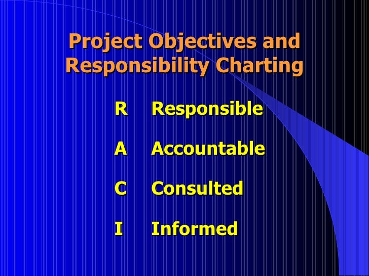 Project Objectives and Responsibility Charting <ul><li>R Responsible </li></ul><ul><li>A Accountable </li></ul><ul><li>C C...