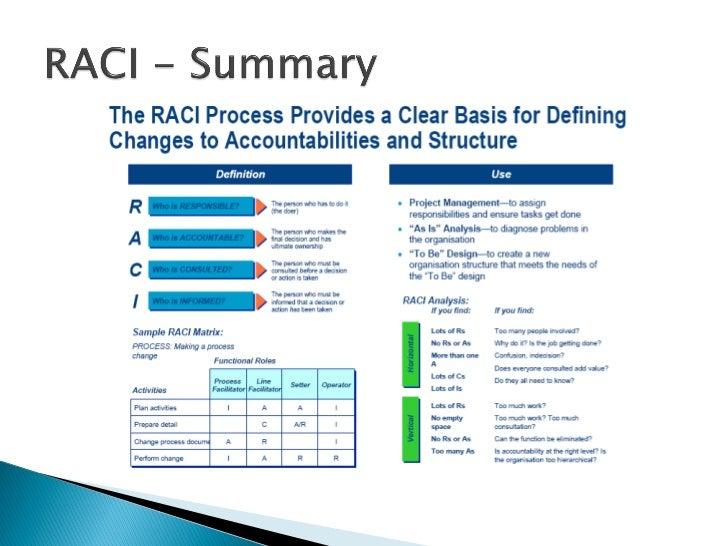 raci chart templates excel