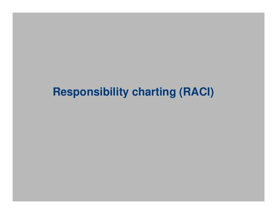 Responsibility charting (RACI)