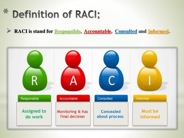 Raci for Stand en francais