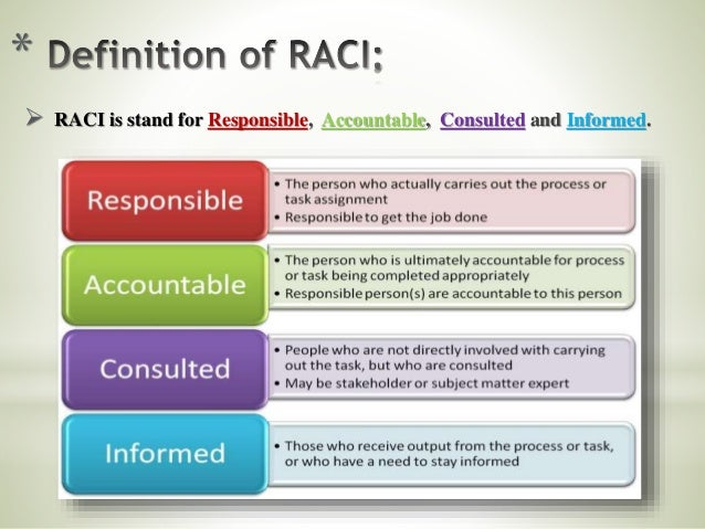 Underwrite a share issue definition en