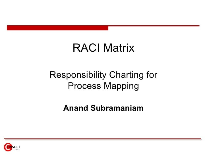 RACI Matrix Responsibility Charting for Process Mapping Anand Subramaniam