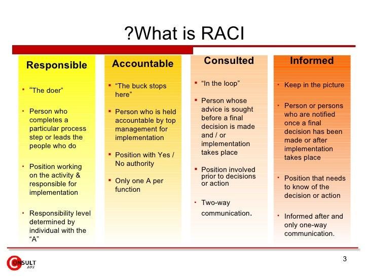Raci Matrix Template. what is raci or rasci matrix chart diagram ...