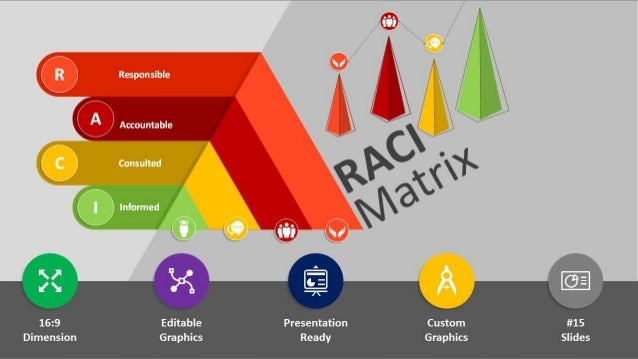 raci matrix: editable powerpoint template, Powerpoint templates
