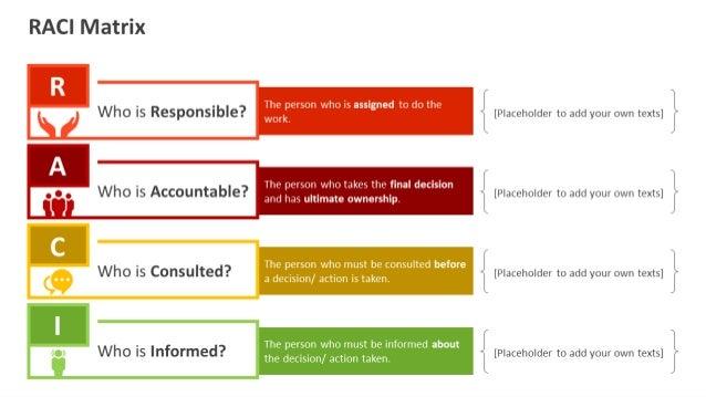 RACI Matrix: Editable PowerPoint Template
