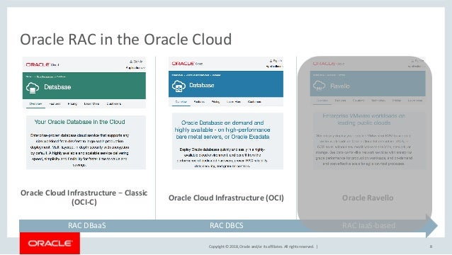Oracle RAC in the Oracle Cloud
